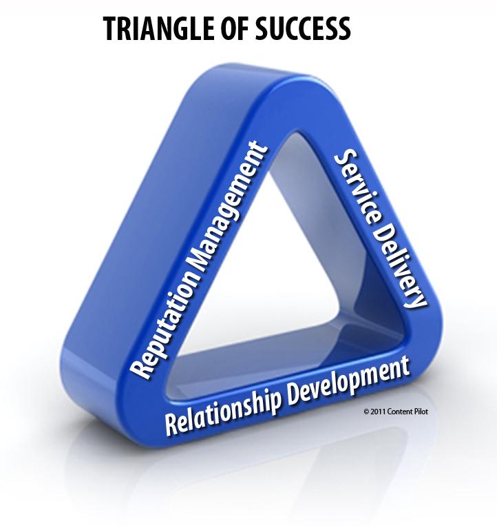 Triangle of Success - 12 11 12