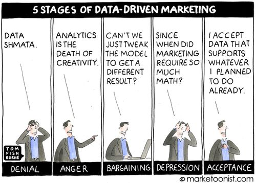 Marketoon - Data Driven Marketing - 2 9 15