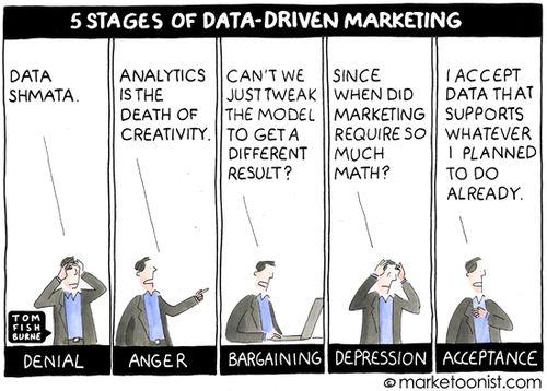 Marketoon - Data Driven Marketing - 2 9 15