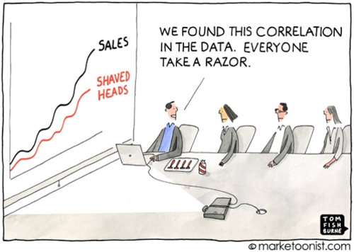 Marketoon - Big Data