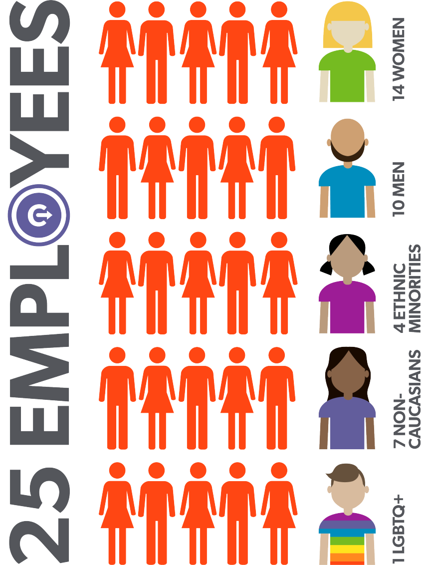 CP Diversity Infographic_hi res REV - 25 employees - 10 31 18